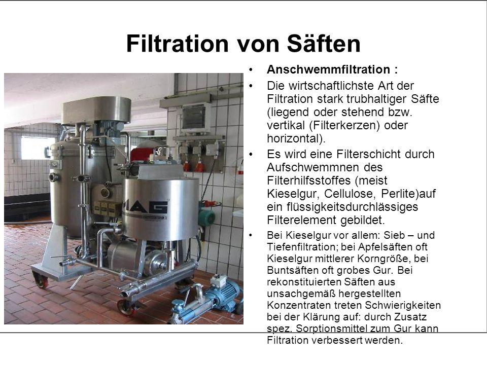 Filtration von Säften Anschwemmfiltration : Die wirtschaftlichste Art der Filtration stark trubhaltiger Säfte (liegend oder stehend bzw. vertikal (Fil