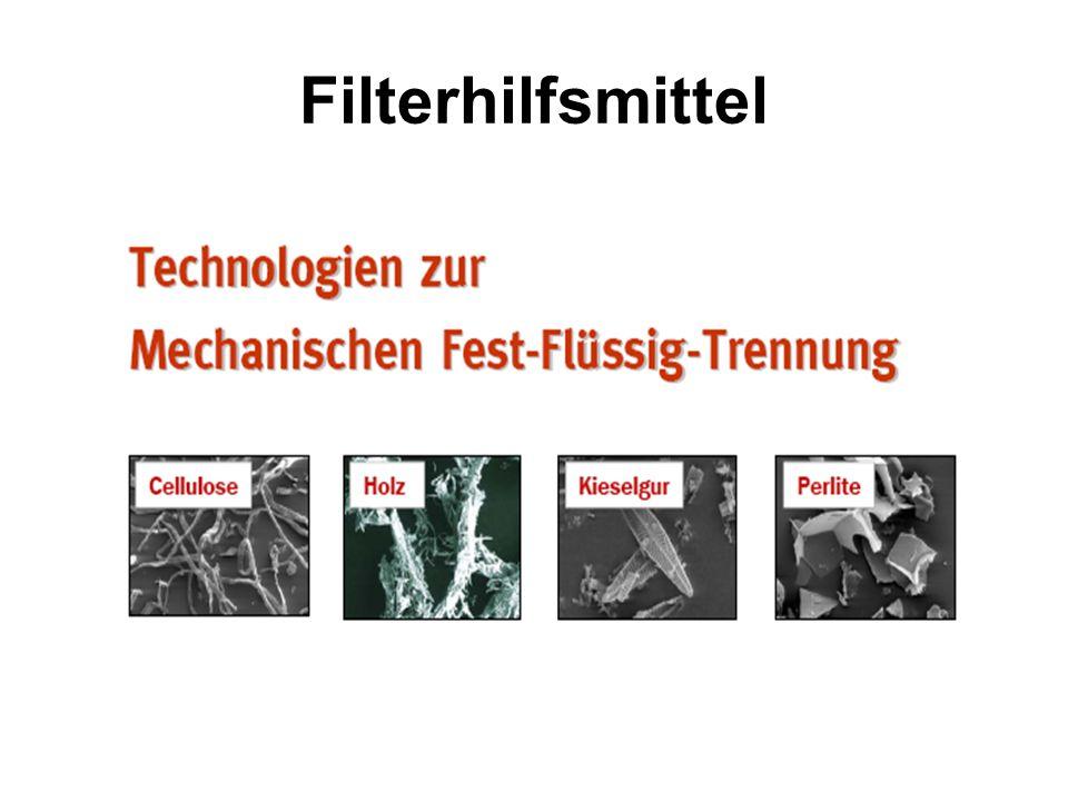 Filterhilfsmittel