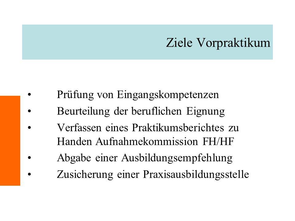 Ziele Vorpraktikum Prüfung von Eingangskompetenzen Beurteilung der beruflichen Eignung Verfassen eines Praktikumsberichtes zu Handen Aufnahmekommission FH/HF Abgabe einer Ausbildungsempfehlung Zusicherung einer Praxisausbildungsstelle