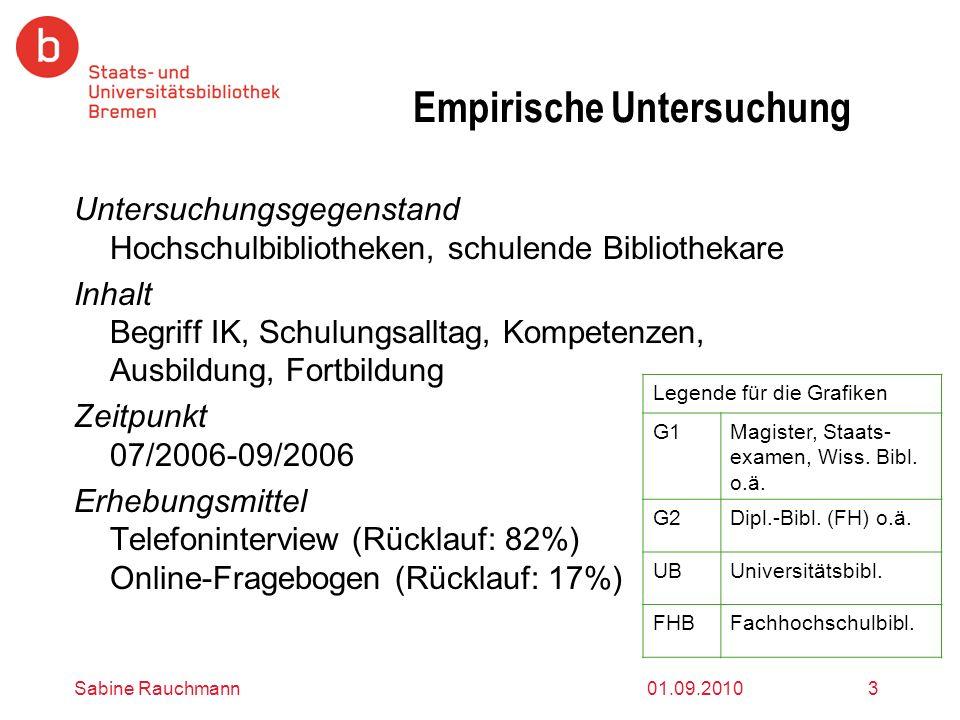 01.09.2010Sabine Rauchmann3 Empirische Untersuchung Untersuchungsgegenstand Hochschulbibliotheken, schulende Bibliothekare Inhalt Begriff IK, Schulung