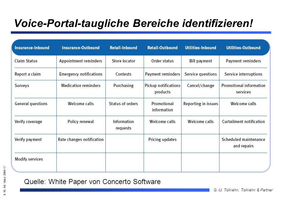 4. 10. 04: Voice 2004 17 G.-U. Tolkiehn, Tolkiehn & Partner Voice-Portal-taugliche Bereiche identifizieren! Quelle: White Paper von Concerto Software