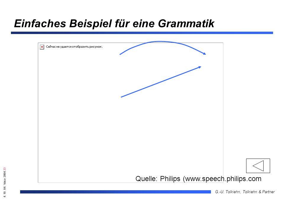 4. 10. 04: Voice 2004 23 G.-U. Tolkiehn, Tolkiehn & Partner Einfaches Beispiel für eine Grammatik Quelle: Philips (www.speech.philips.com