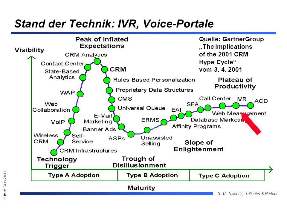 4.10. 04: Voice 2004 4 G.-U.