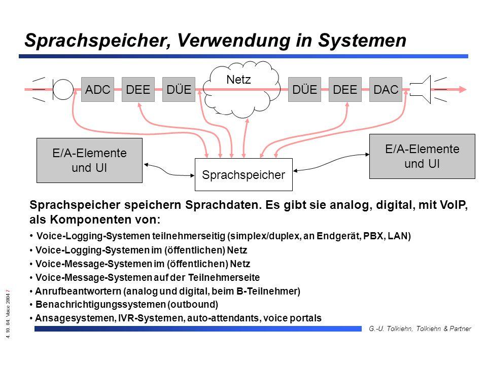 4. 10. 04: Voice 2004 7 G.-U. Tolkiehn, Tolkiehn & Partner Sprachspeicher, Verwendung in Systemen ADCDEEDÜEDEEDAC Netz DÜE Sprachspeicher Sprachspeich