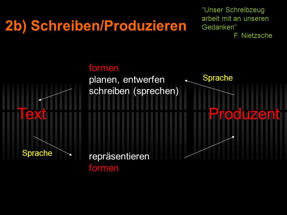 2b) Schreiben/Produzieren ProduzentText Unser Schreibzeug arbeit mit an unseren Gedanken F. Nietzsche repräsentieren formen planen, entwerfen schreibe