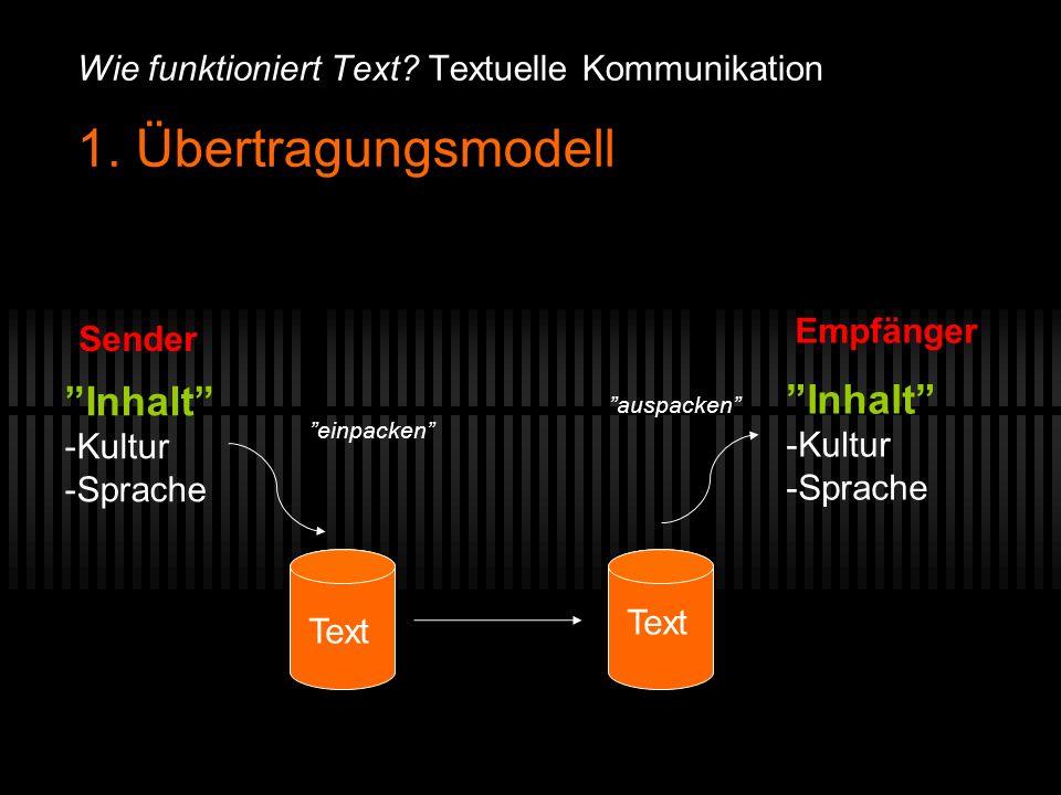 Wie funktioniert Text? Textuelle Kommunikation 1. Übertragungsmodell Inhalt Kultur Sprache Text Inhalt Kultur Sprache Sender einpacken auspacken Empfä