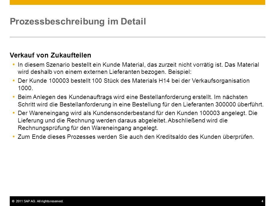 ©2011 SAP AG. All rights reserved.4 Prozessbeschreibung im Detail Verkauf von Zukaufteilen In diesem Szenario bestellt ein Kunde Material, das zurzeit