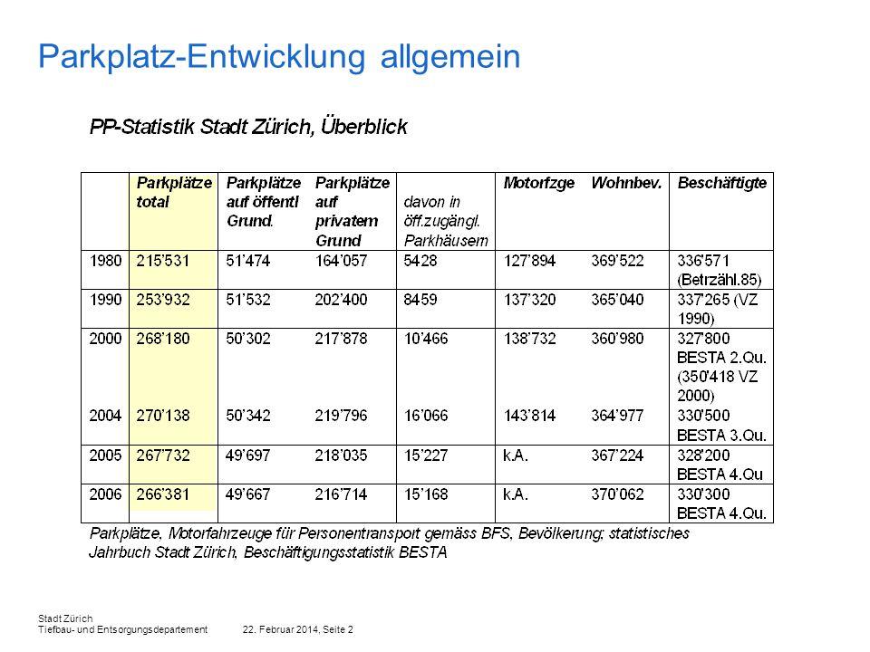 22. Februar 2014, Seite 2 Stadt Zürich Tiefbau- und Entsorgungsdepartement Parkplatz-Entwicklung allgemein