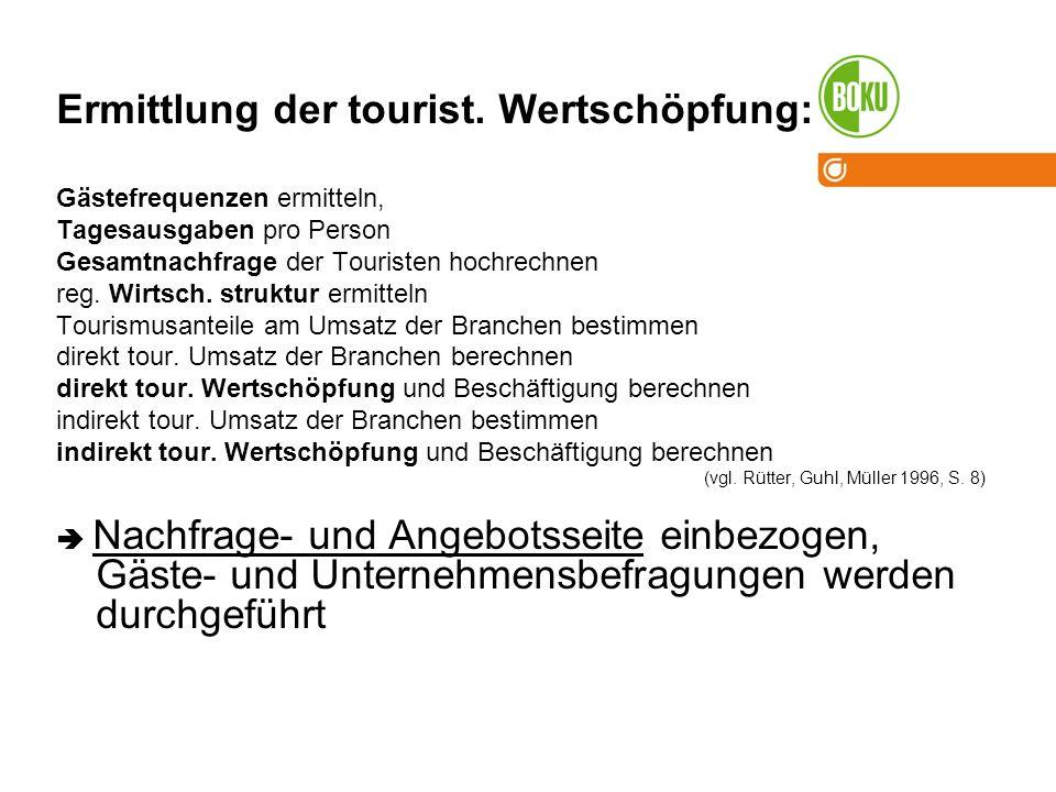Ermittlung der tourist. Wertschöpfung: Gästefrequenzen ermitteln, Tagesausgaben pro Person Gesamtnachfrage der Touristen hochrechnen reg. Wirtsch. str