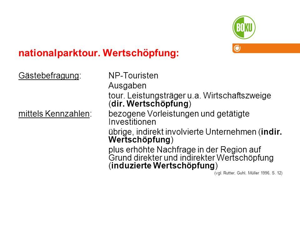 nationalparktour. Wertschöpfung: Gästebefragung: NP-Touristen Ausgaben tour. Leistungsträger u.a. Wirtschaftszweige (dir. Wertschöpfung) mittels Kennz