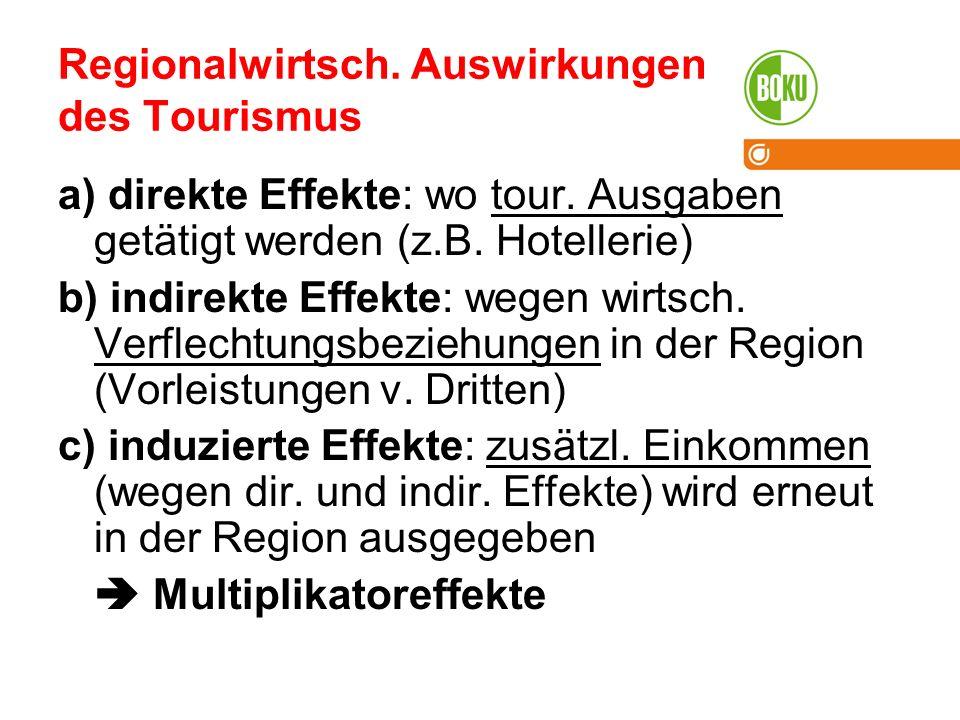 Regionalwirtsch. Auswirkungen des Tourismus a) direkte Effekte: wo tour. Ausgaben getätigt werden (z.B. Hotellerie) b) indirekte Effekte: wegen wirtsc