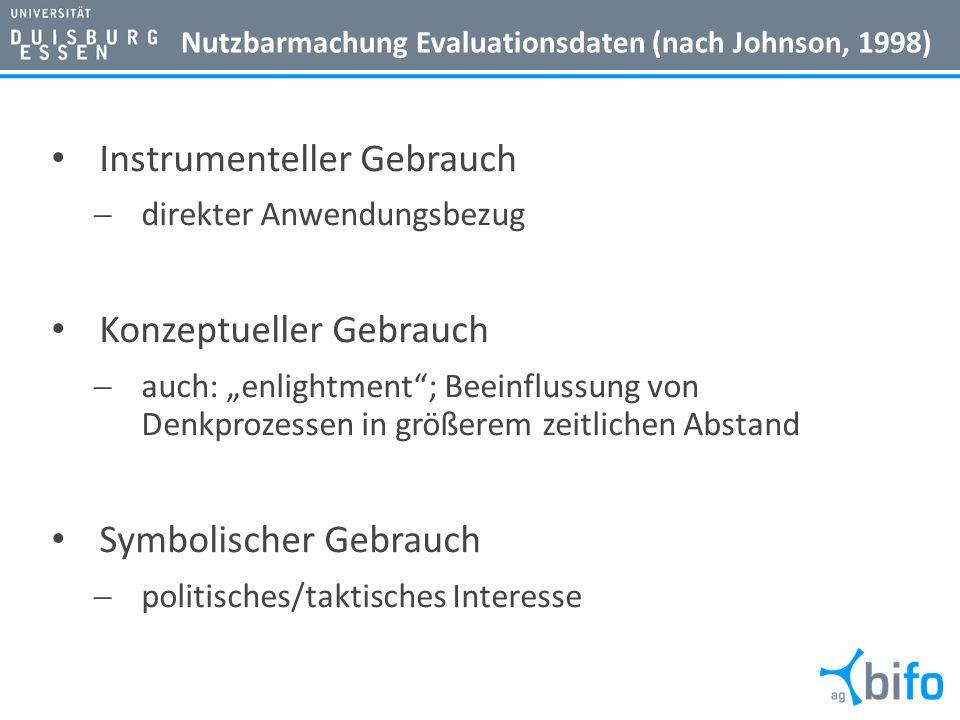 Nutzbarmachung Evaluationsdaten (nach Johnson, 1998) Instrumenteller Gebrauch direkter Anwendungsbezug Konzeptueller Gebrauch auch: enlightment; Beeinflussung von Denkprozessen in größerem zeitlichen Abstand Symbolischer Gebrauch politisches/taktisches Interesse