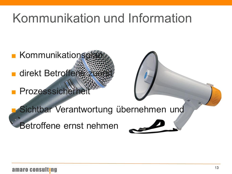 13 Kommunikation und Information Kommunikationsplan direkt Betroffene zuerst Prozesssicherheit Sichtbar Verantwortung übernehmen und Betroffene ernst