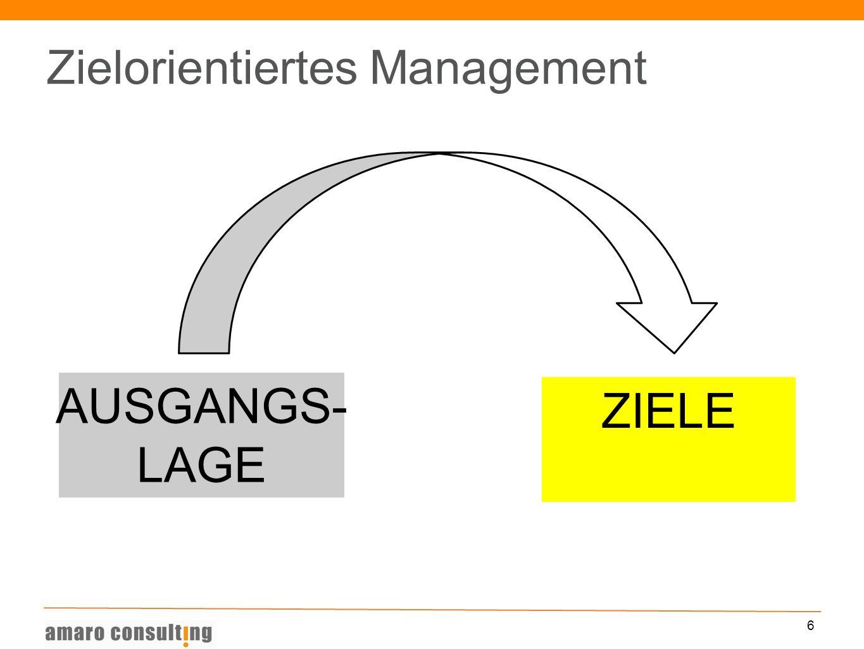 6 Zielorientiertes Management AUSGANGS- LAGE ZIELE