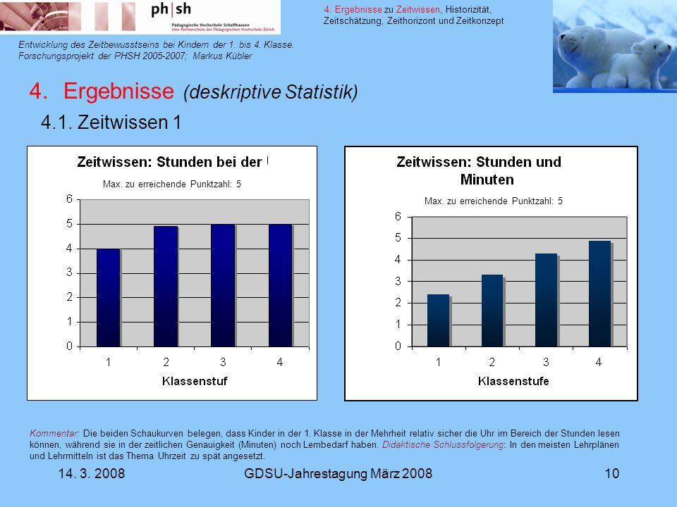 14. 3. 2008GDSU-Jahrestagung März 200810 Entwicklung des Zeitbewusstseins bei Kindern der 1. bis 4. Klasse. Forschungsprojekt der PHSH 2005-2007; Mark