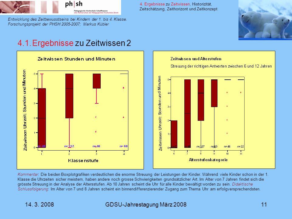 14. 3. 2008GDSU-Jahrestagung März 200811 Entwicklung des Zeitbewusstseins bei Kindern der 1. bis 4. Klasse. Forschungsprojekt der PHSH 2005-2007; Mark