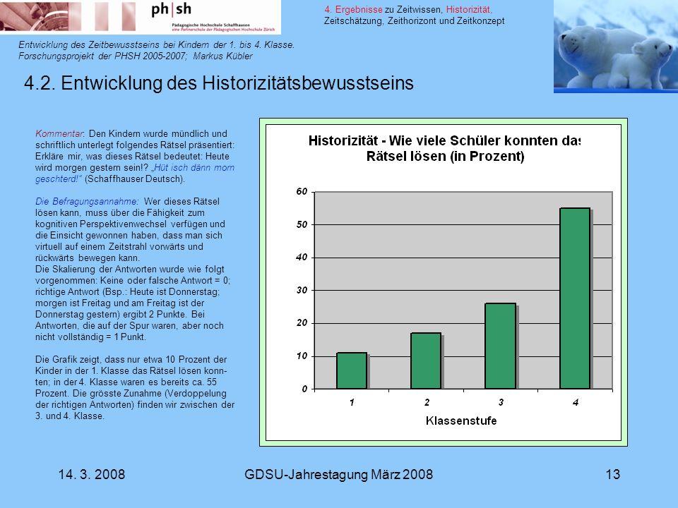 14. 3. 2008GDSU-Jahrestagung März 200813 Entwicklung des Zeitbewusstseins bei Kindern der 1. bis 4. Klasse. Forschungsprojekt der PHSH 2005-2007; Mark