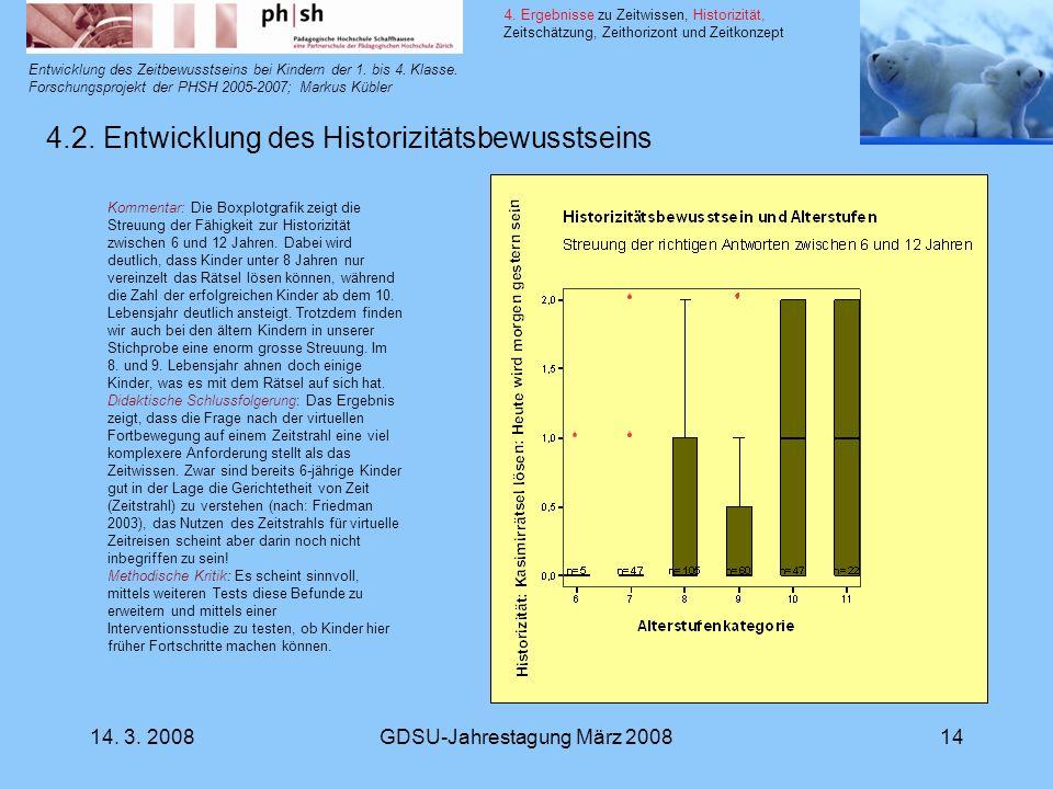 14. 3. 2008GDSU-Jahrestagung März 200814 Entwicklung des Zeitbewusstseins bei Kindern der 1. bis 4. Klasse. Forschungsprojekt der PHSH 2005-2007; Mark