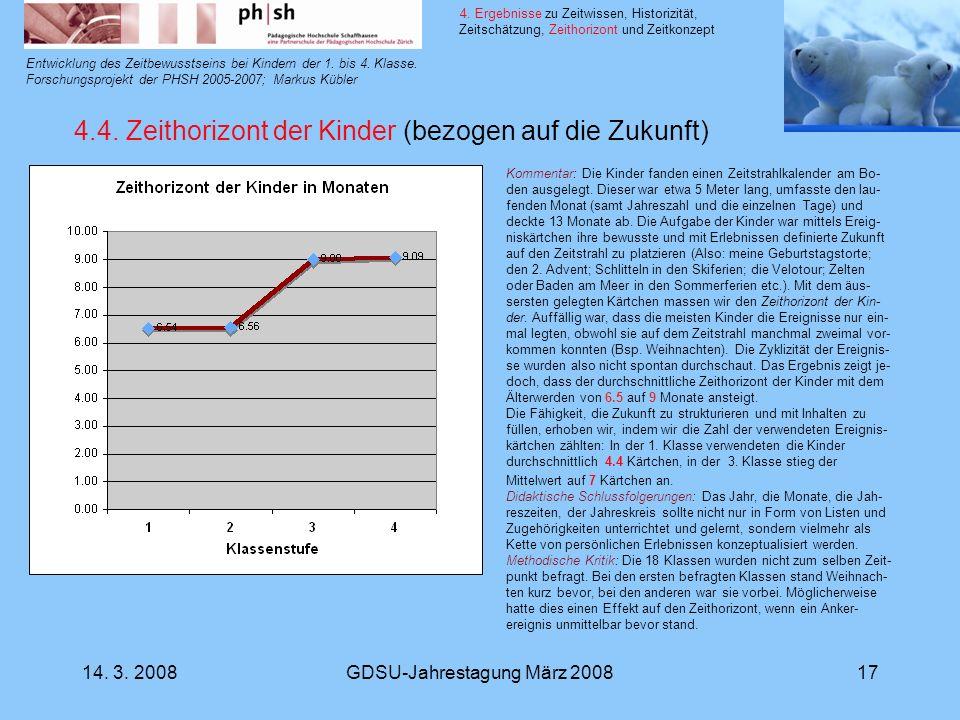 14. 3. 2008GDSU-Jahrestagung März 200817 Entwicklung des Zeitbewusstseins bei Kindern der 1. bis 4. Klasse. Forschungsprojekt der PHSH 2005-2007; Mark