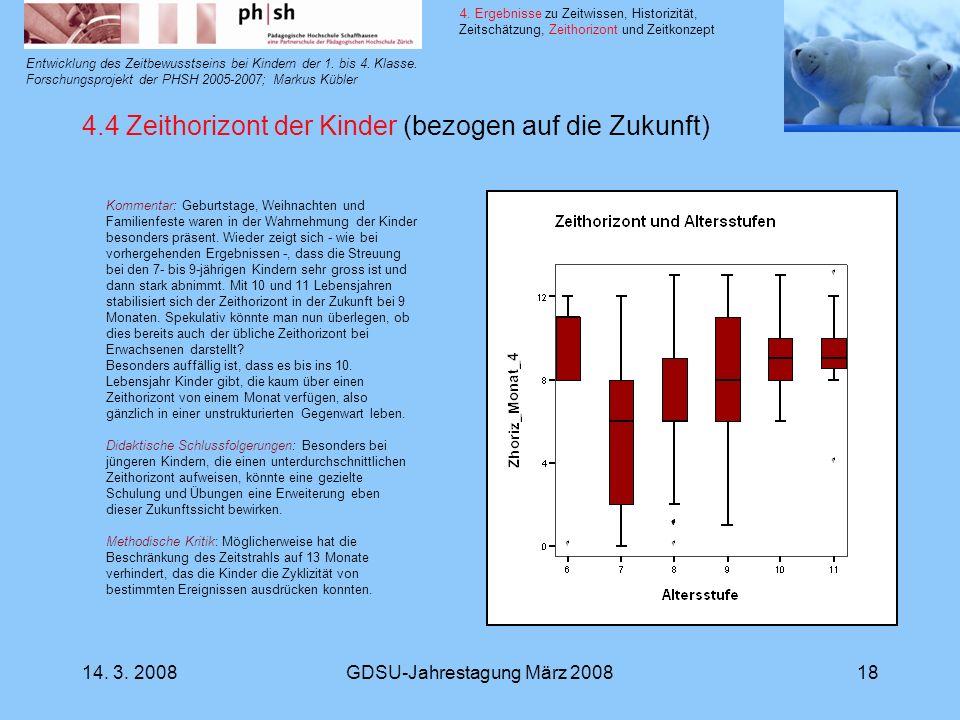 14. 3. 2008GDSU-Jahrestagung März 200818 Entwicklung des Zeitbewusstseins bei Kindern der 1. bis 4. Klasse. Forschungsprojekt der PHSH 2005-2007; Mark