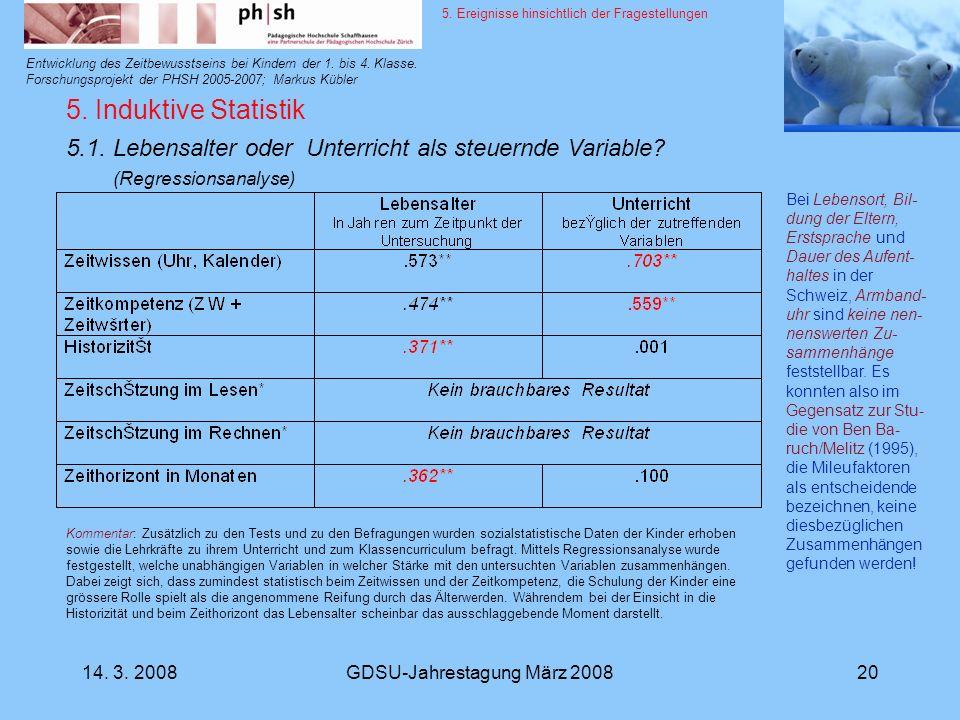 14. 3. 2008GDSU-Jahrestagung März 200820 Entwicklung des Zeitbewusstseins bei Kindern der 1. bis 4. Klasse. Forschungsprojekt der PHSH 2005-2007; Mark