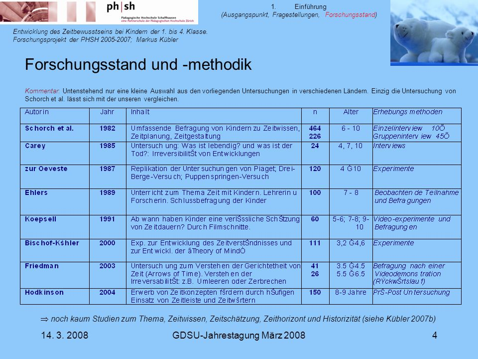 14. 3. 2008GDSU-Jahrestagung März 20084 Entwicklung des Zeitbewusstseins bei Kindern der 1. bis 4. Klasse. Forschungsprojekt der PHSH 2005-2007; Marku