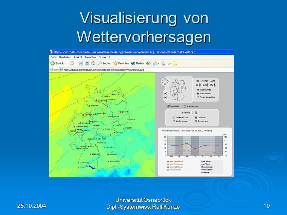 25.10.2004 Universität Osnabrück Dipl.-Systemwiss. Ralf Kunze 10 Visualisierung von Wettervorhersagen