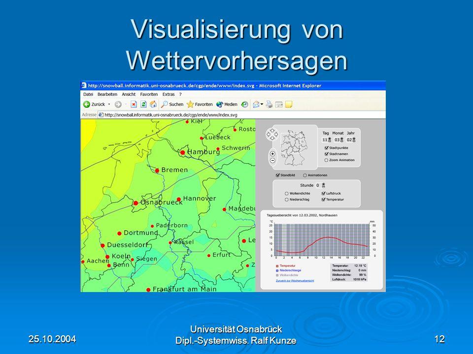 25.10.2004 Universität Osnabrück Dipl.-Systemwiss. Ralf Kunze 12 Visualisierung von Wettervorhersagen