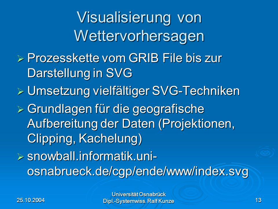 25.10.2004 Universität Osnabrück Dipl.-Systemwiss. Ralf Kunze 13 Visualisierung von Wettervorhersagen Prozesskette vom GRIB File bis zur Darstellung i