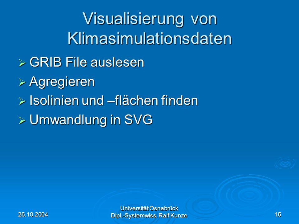 25.10.2004 Universität Osnabrück Dipl.-Systemwiss. Ralf Kunze 15 Visualisierung von Klimasimulationsdaten GRIB File auslesen GRIB File auslesen Agregi
