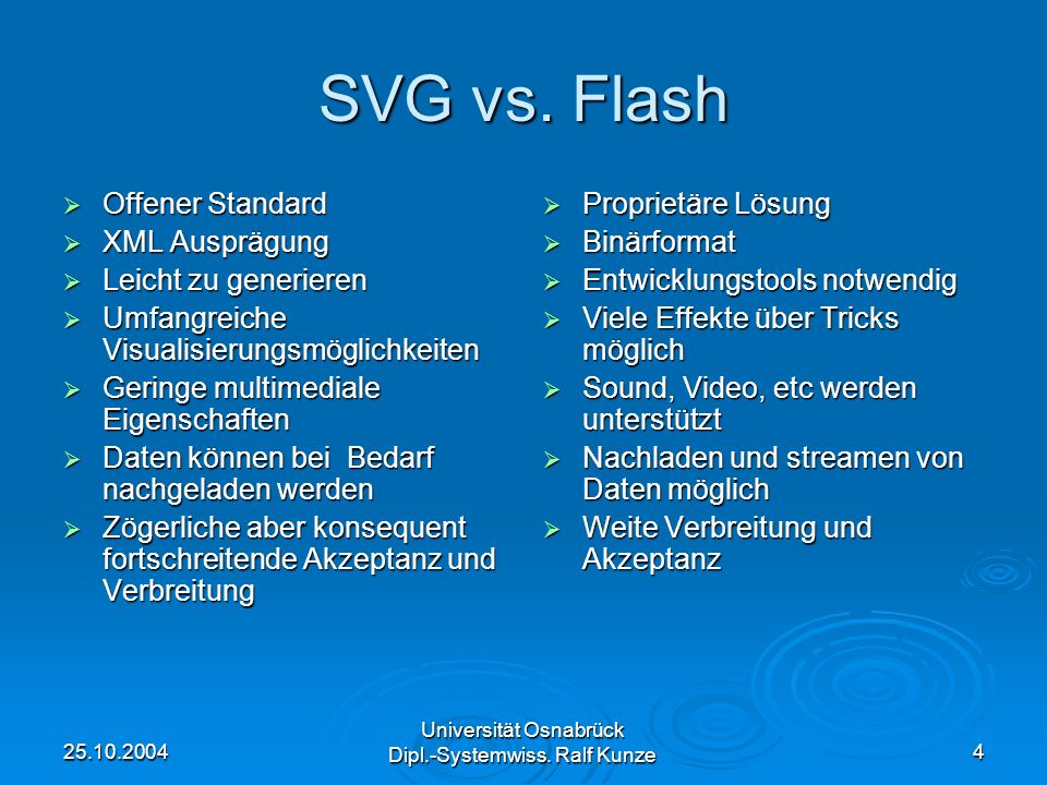 25.10.2004 Universität Osnabrück Dipl.-Systemwiss. Ralf Kunze 4 SVG vs. Flash Offener Standard Offener Standard XML Ausprägung XML Ausprägung Leicht z