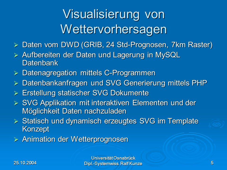 25.10.2004 Universität Osnabrück Dipl.-Systemwiss. Ralf Kunze 5 Visualisierung von Wettervorhersagen Daten vom DWD (GRIB, 24 Std-Prognosen, 7km Raster
