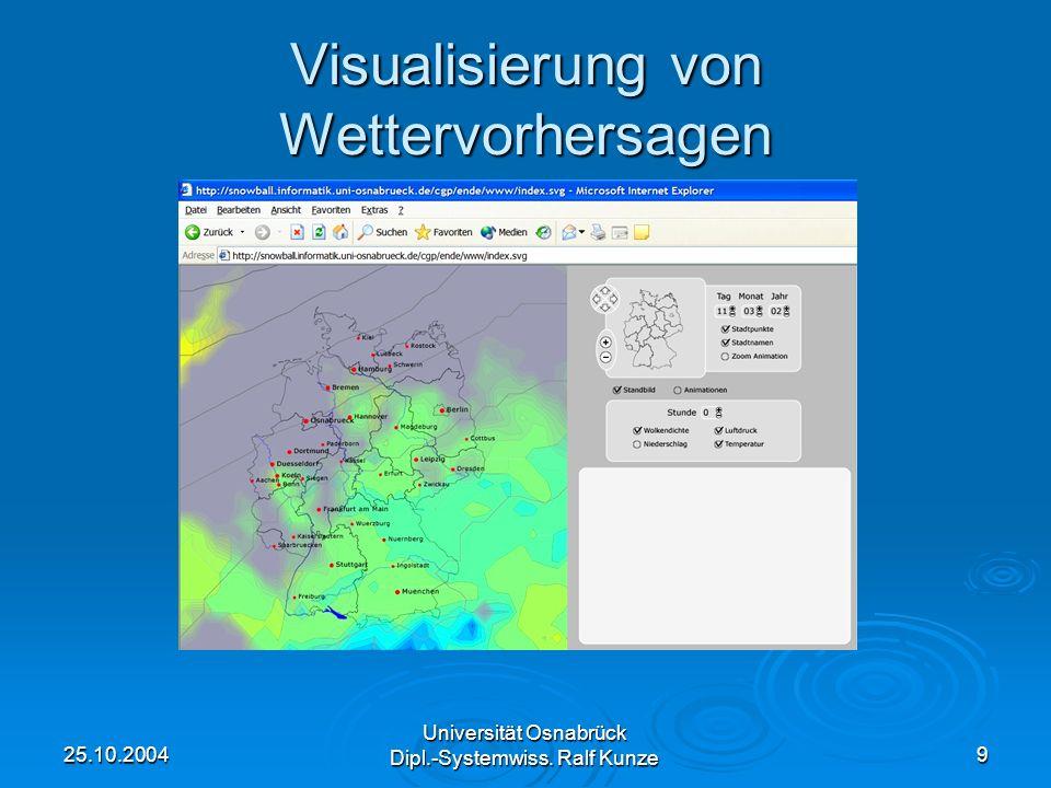 25.10.2004 Universität Osnabrück Dipl.-Systemwiss. Ralf Kunze 9 Visualisierung von Wettervorhersagen