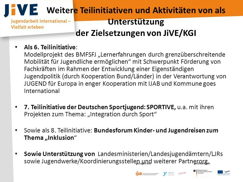 getragen von gefördert von getragen vongefördert von Weitere Teilinitiativen und Aktivitäten von als Unterstützung der Zielsetzungen von JiVE/KGI Als