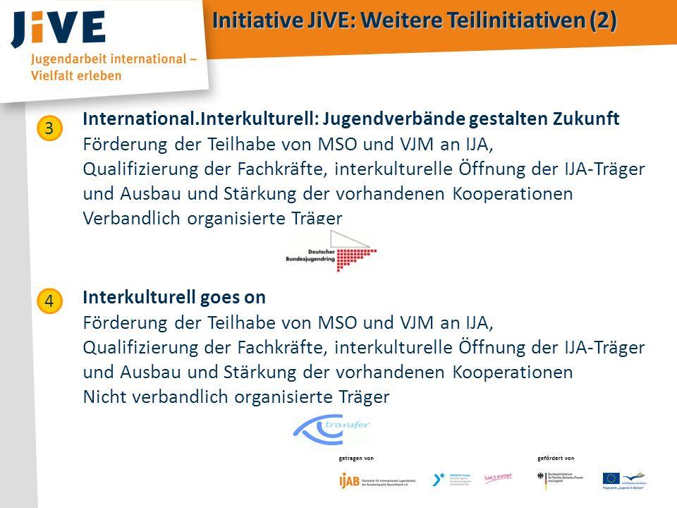 getragen von gefördert von getragen vongefördert von Diversitätsbewusste internationale Jugendarbeit Anregung eines fachlichen Austausches und Diskurses über Konzepte von Integration und Diversität in der IJA und der Jugendhilfe allgemein 5 Initiative JiVE: Weitere Teilinititativen (3)