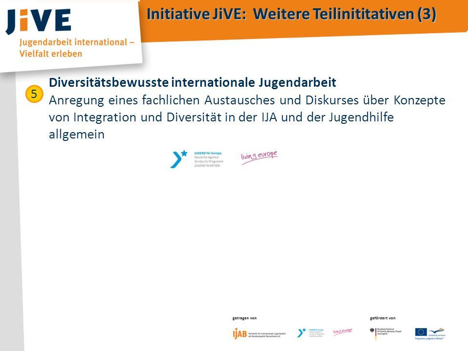 getragen von gefördert von getragen vongefördert von Diversitätsbewusste internationale Jugendarbeit Anregung eines fachlichen Austausches und Diskurs