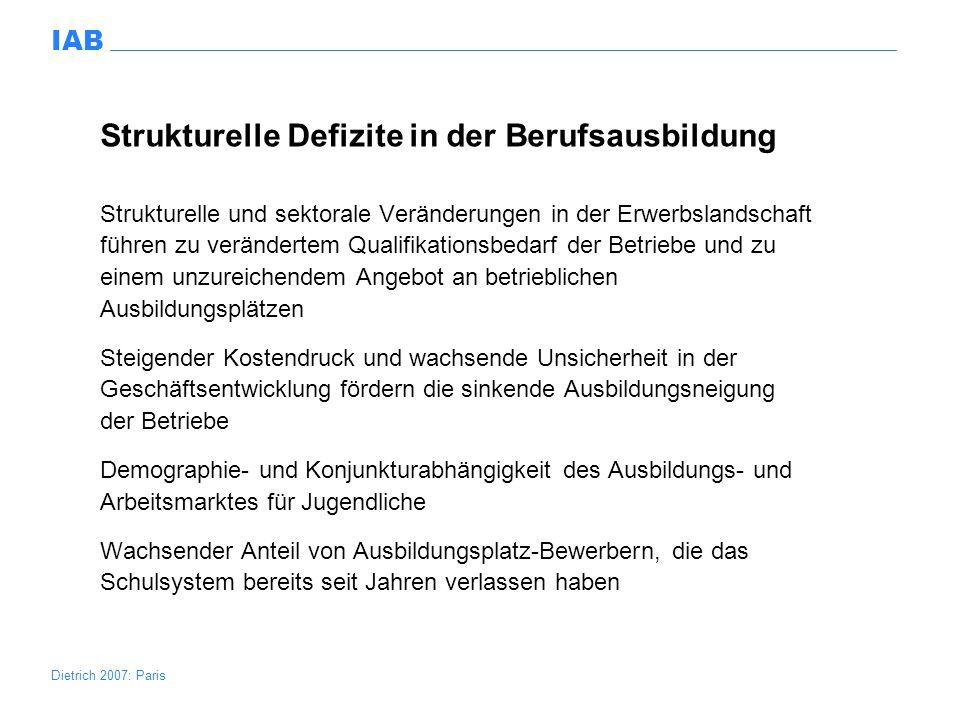 Dietrich 2007: Paris IAB Unzureichendes Ausbildungsplatzangebot