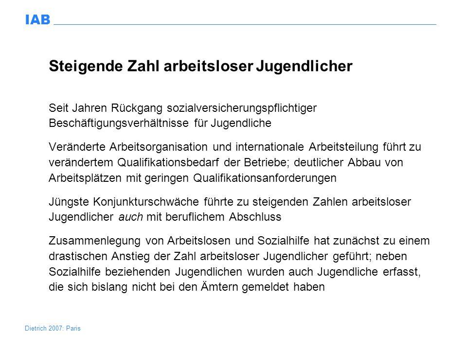 Dietrich 2007: Paris IAB Sinkende Jobchancen für Jugendliche