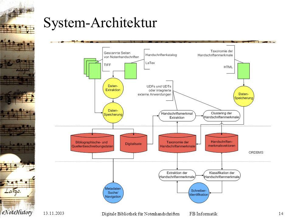 13.11.2003 Digitale Bibliothek für Notenhandschriften FB Informatik 14 System-Architektur