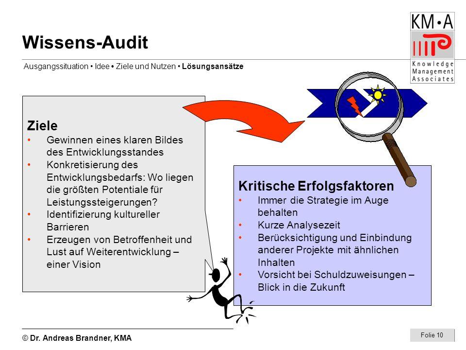 © Dr. Andreas Brandner, KMA Folie 10 Wissens-Audit Ziele Gewinnen eines klaren Bildes des Entwicklungsstandes Konkretisierung des Entwicklungsbedarfs: