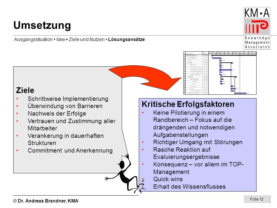 © Dr. Andreas Brandner, KMA Folie 12 Umsetzung Ziele Schrittweise Implementierung Überwindung von Barrieren Nachweis der Erfolge Vertrauen und Zustimm