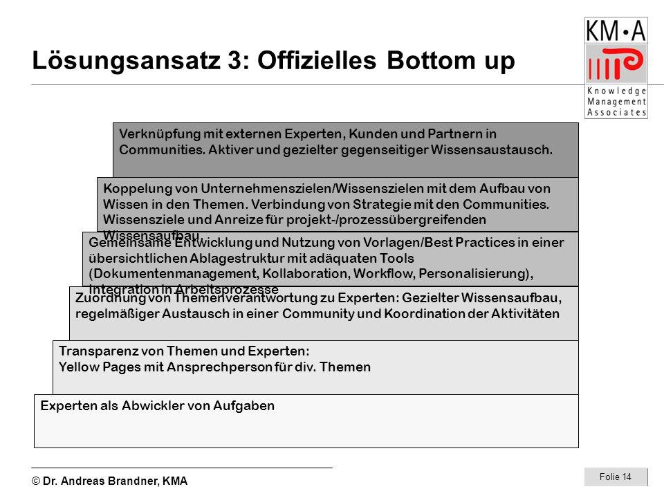 © Dr. Andreas Brandner, KMA Folie 14 Lösungsansatz 3: Offizielles Bottom up Experten als Abwickler von Aufgaben Transparenz von Themen und Experten: Y