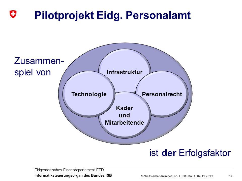 14 Eidgenössisches Finanzdepartement EFD Informatiksteuerungsorgan des Bundes ISB Pilotprojekt Eidg. Personalamt Mobiles Arbeiten in der BV / L. Neuha
