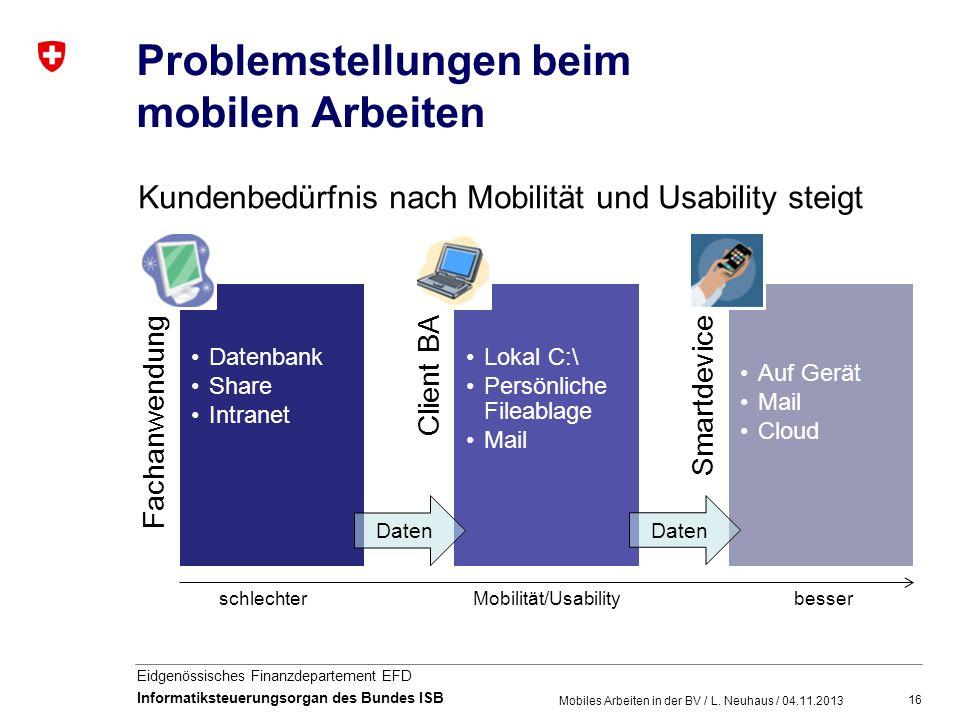 16 Eidgenössisches Finanzdepartement EFD Informatiksteuerungsorgan des Bundes ISB Problemstellungen beim mobilen Arbeiten Fachanwendung Datenbank Shar