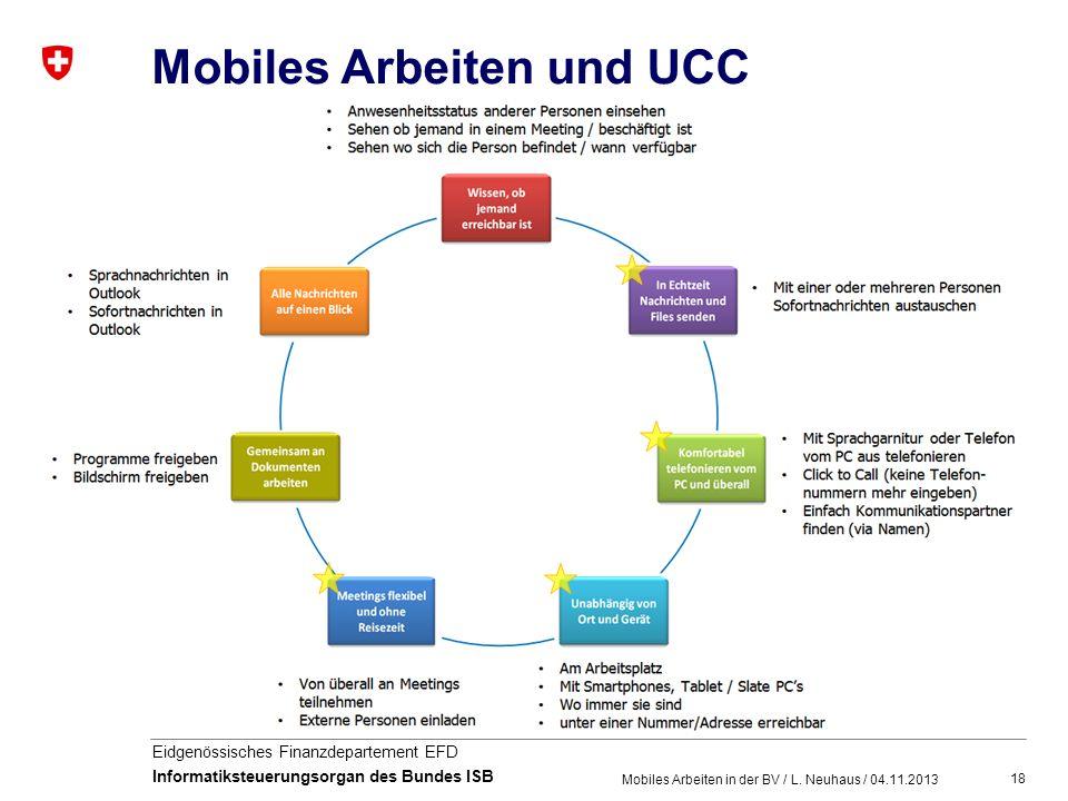18 Eidgenössisches Finanzdepartement EFD Informatiksteuerungsorgan des Bundes ISB Mobiles Arbeiten und UCC Mobiles Arbeiten in der BV / L. Neuhaus / 0