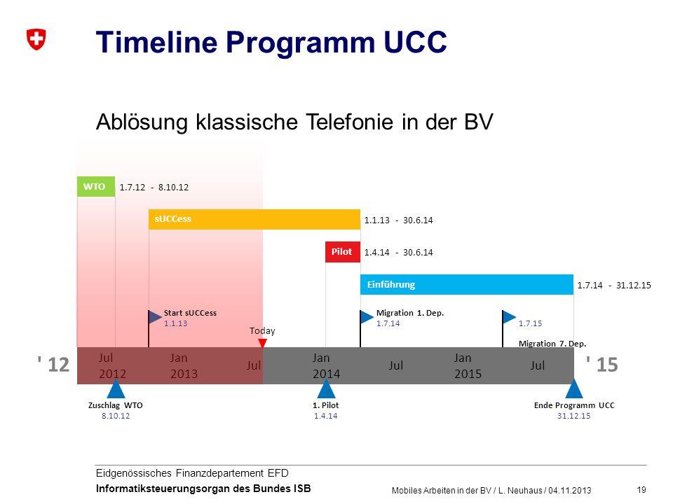 19 Eidgenössisches Finanzdepartement EFD Informatiksteuerungsorgan des Bundes ISB Timeline Programm UCC Mobiles Arbeiten in der BV / L. Neuhaus / 04.1