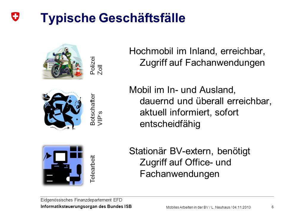 6 Eidgenössisches Finanzdepartement EFD Informatiksteuerungsorgan des Bundes ISB Typische Geschäftsfälle Mobiles Arbeiten in der BV / L. Neuhaus / 04.