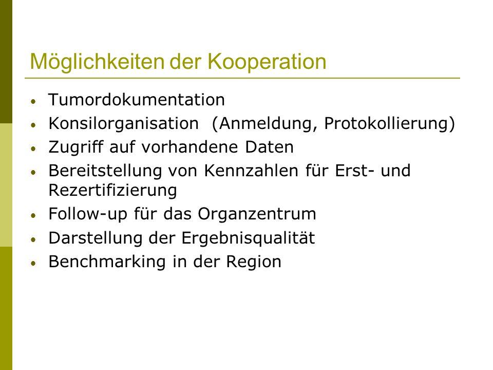 Möglichkeiten der Kooperation Tumordokumentation Konsilorganisation (Anmeldung, Protokollierung) Zugriff auf vorhandene Daten Bereitstellung von Kennzahlen für Erst- und Rezertifizierung Follow-up für das Organzentrum Darstellung der Ergebnisqualität Benchmarking in der Region