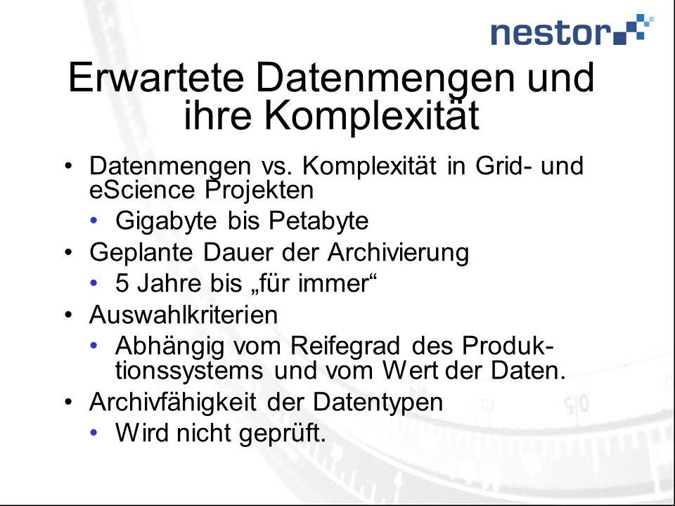 Erwartete Datenmengen und ihre Komplexität Datenmengen vs. Komplexität in Grid- und eScience Projekten Gigabyte bis Petabyte Geplante Dauer der Archiv