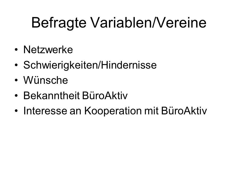 Befragte Variablen/Vereine Netzwerke Schwierigkeiten/Hindernisse Wünsche Bekanntheit BüroAktiv Interesse an Kooperation mit BüroAktiv